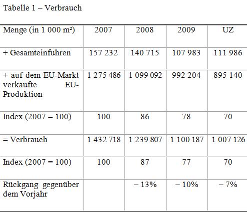 Curia documents for Tabelle quadratmeter