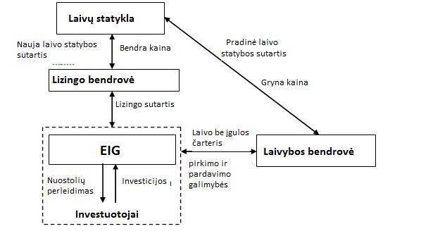 Matrica Moderatorius Sutrikimas amd fx 9 series - newellwind
